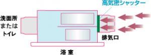 koukimitsu_shutter_132