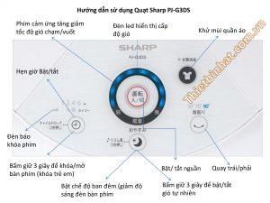 huong-dan-su-dung-quat-dien-sharp-pj-g3ds