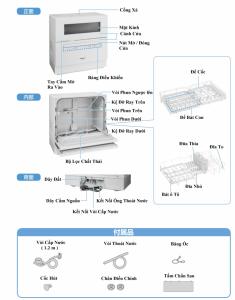 Hướng dấn sử dụng Máy rửa bát Panasonic NP-TH2